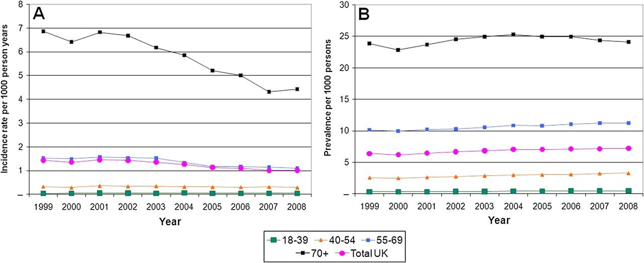 Cohort (statistics)