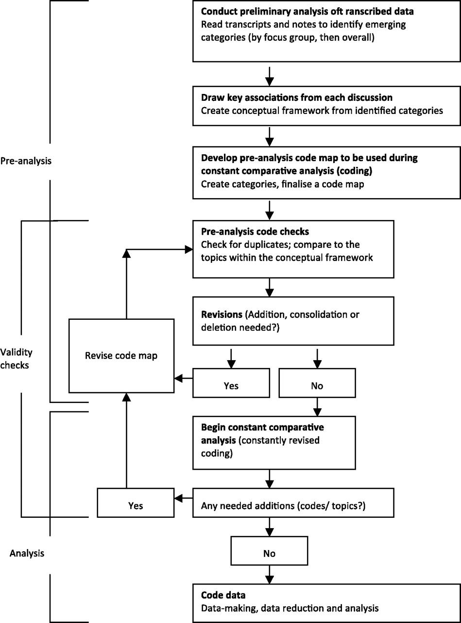 prescribing pattern of antibiotics pdf