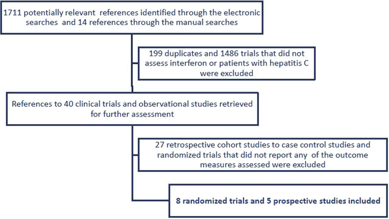 handbook of management issues in hepatitis c infection