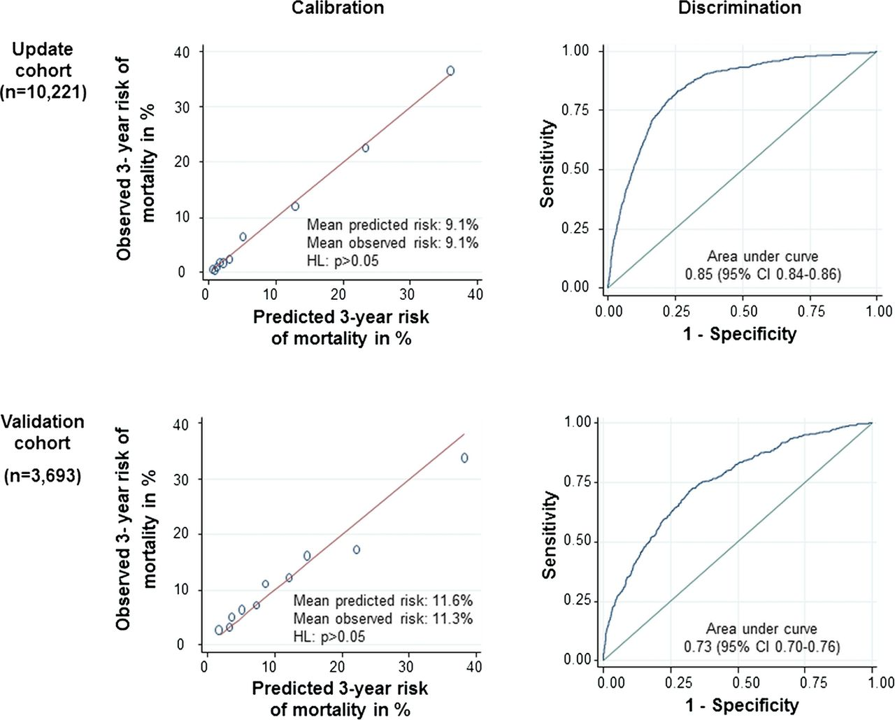 Prevalence of COPD in Copenhagen - academia.edu