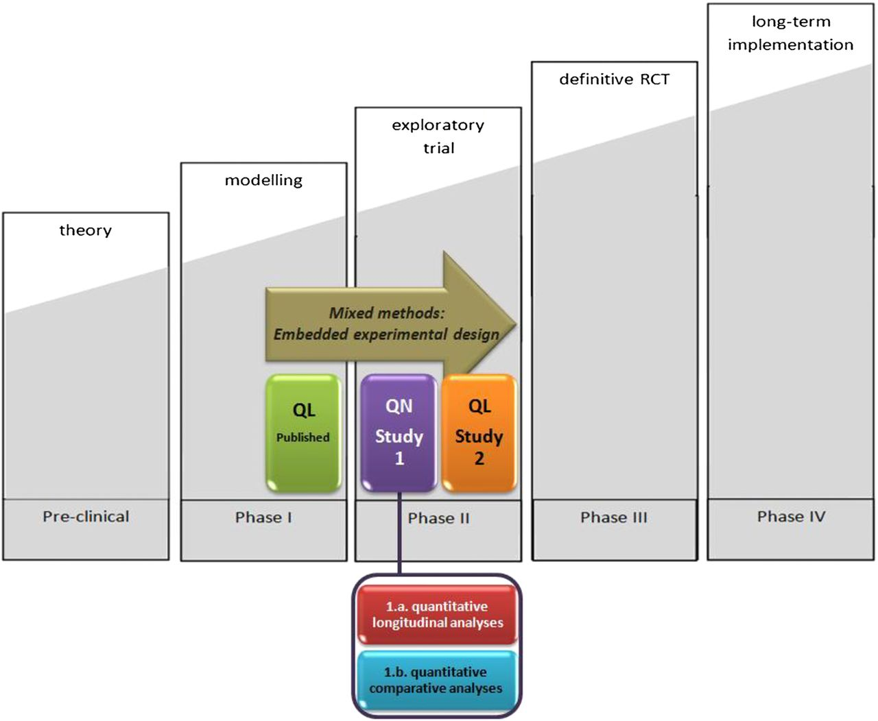Http Convergent Design Com Support Knowledgebase Html