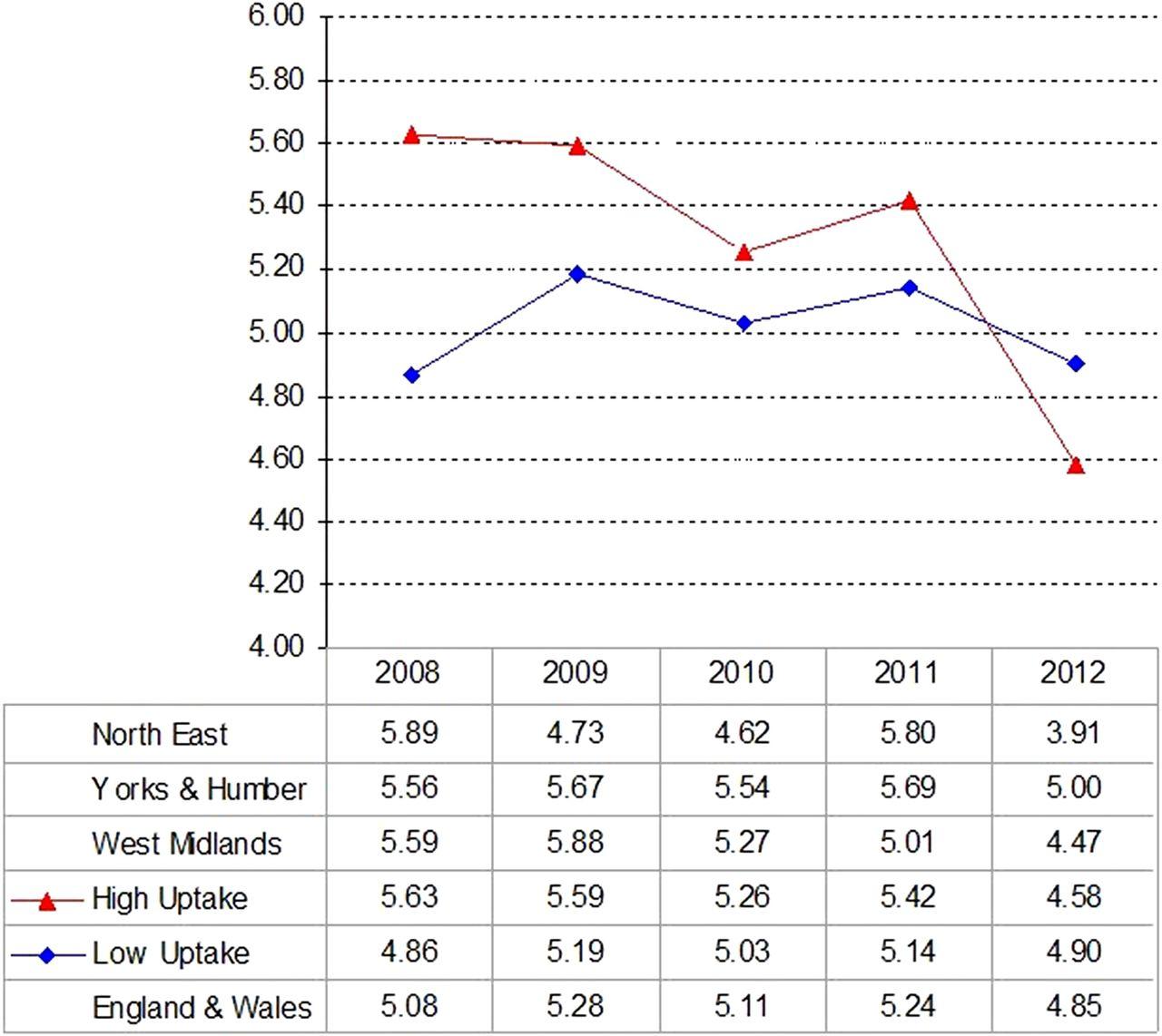 UK stillbirth rate among highest in Europe