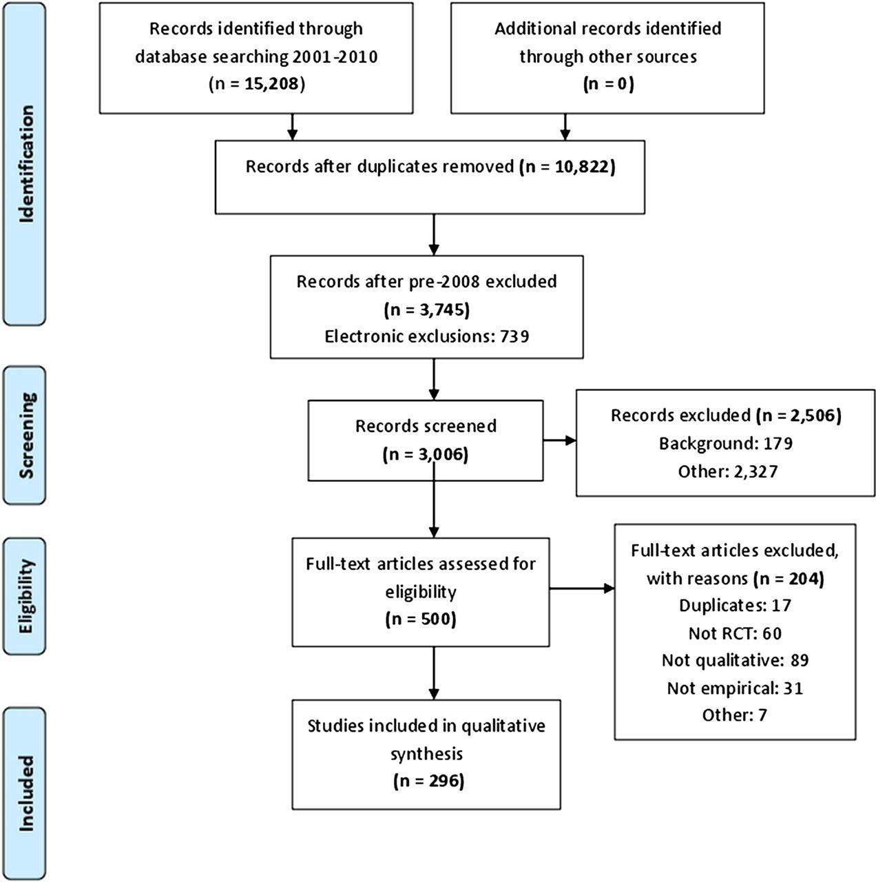 Types of Research  authorSTREAM