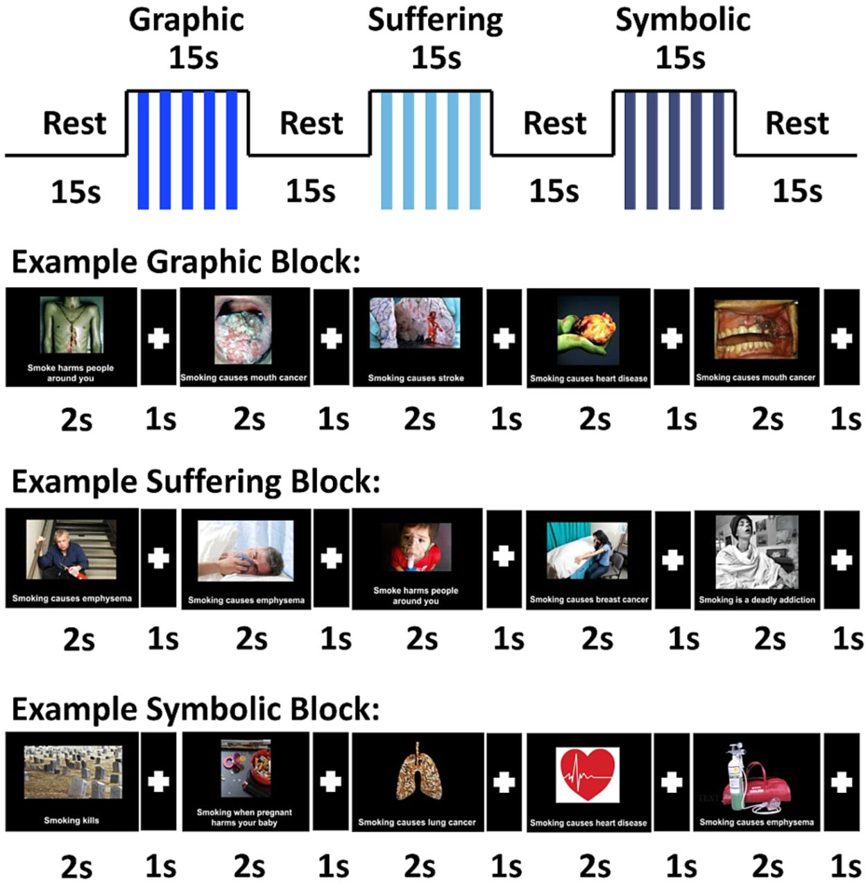 Neural biomarkers for assessing different types of imagery in download figure buycottarizona
