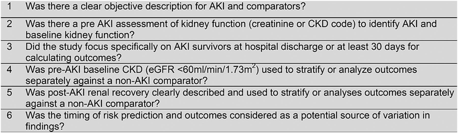 Long-term prognosis after acute kidney injury (AKI): what is the