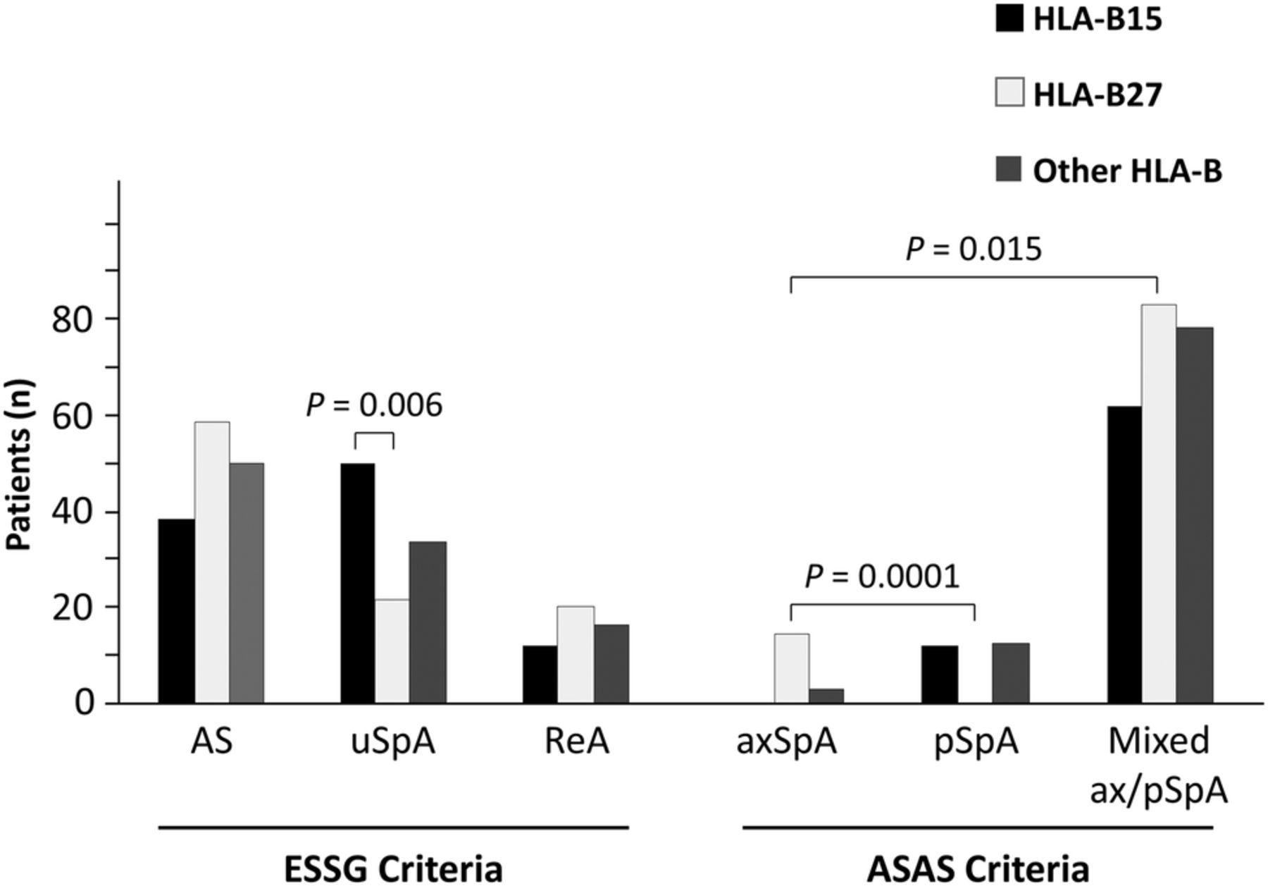 HLA-G*0105N Null Allele Encodes Functional HLA-G Isoforms1 ...