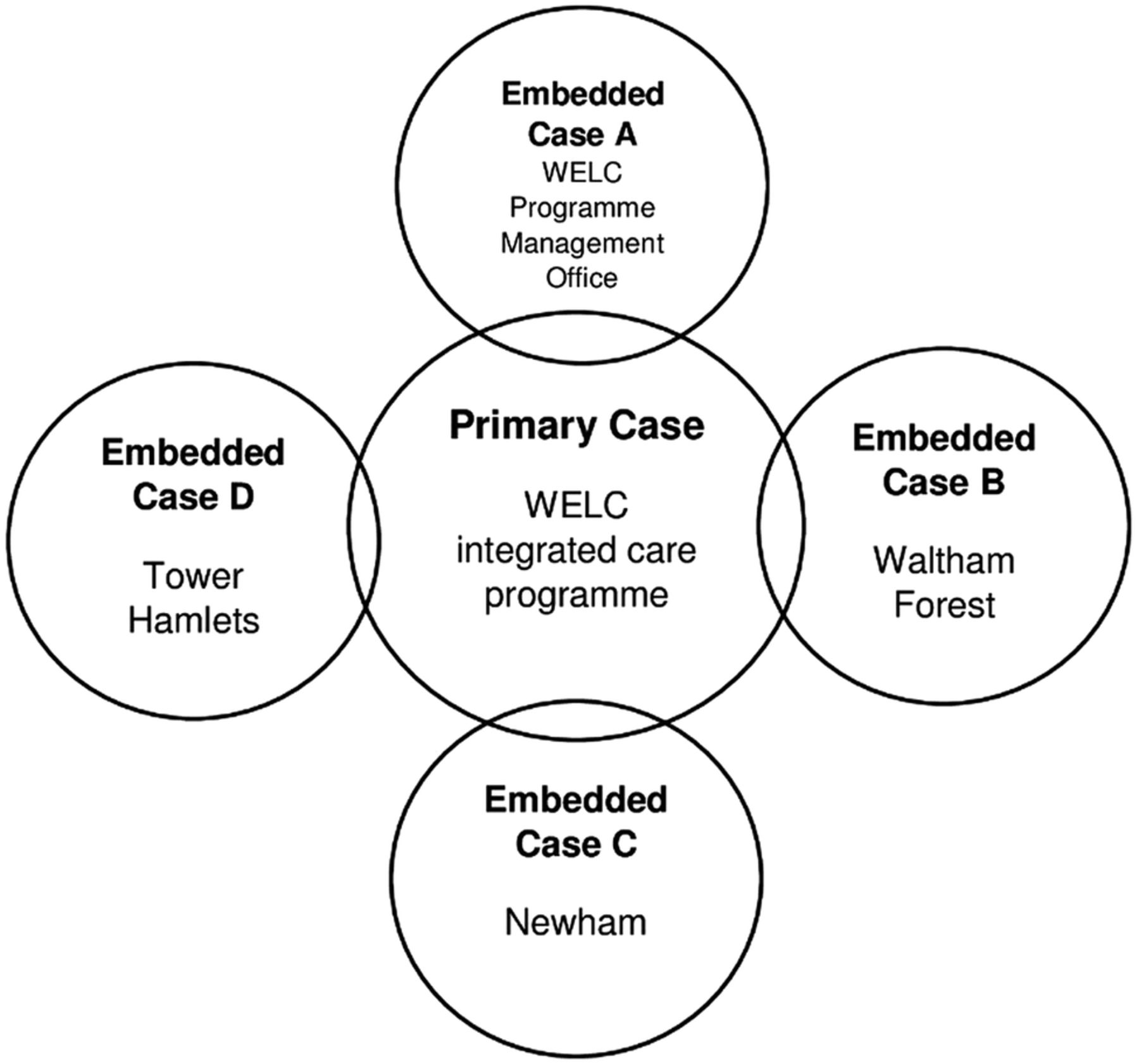 qualitative case study analysis This paper aims at exploring and discussing the possibilities of applying qualitative content analysis as a (text) interpretation method in case study research.