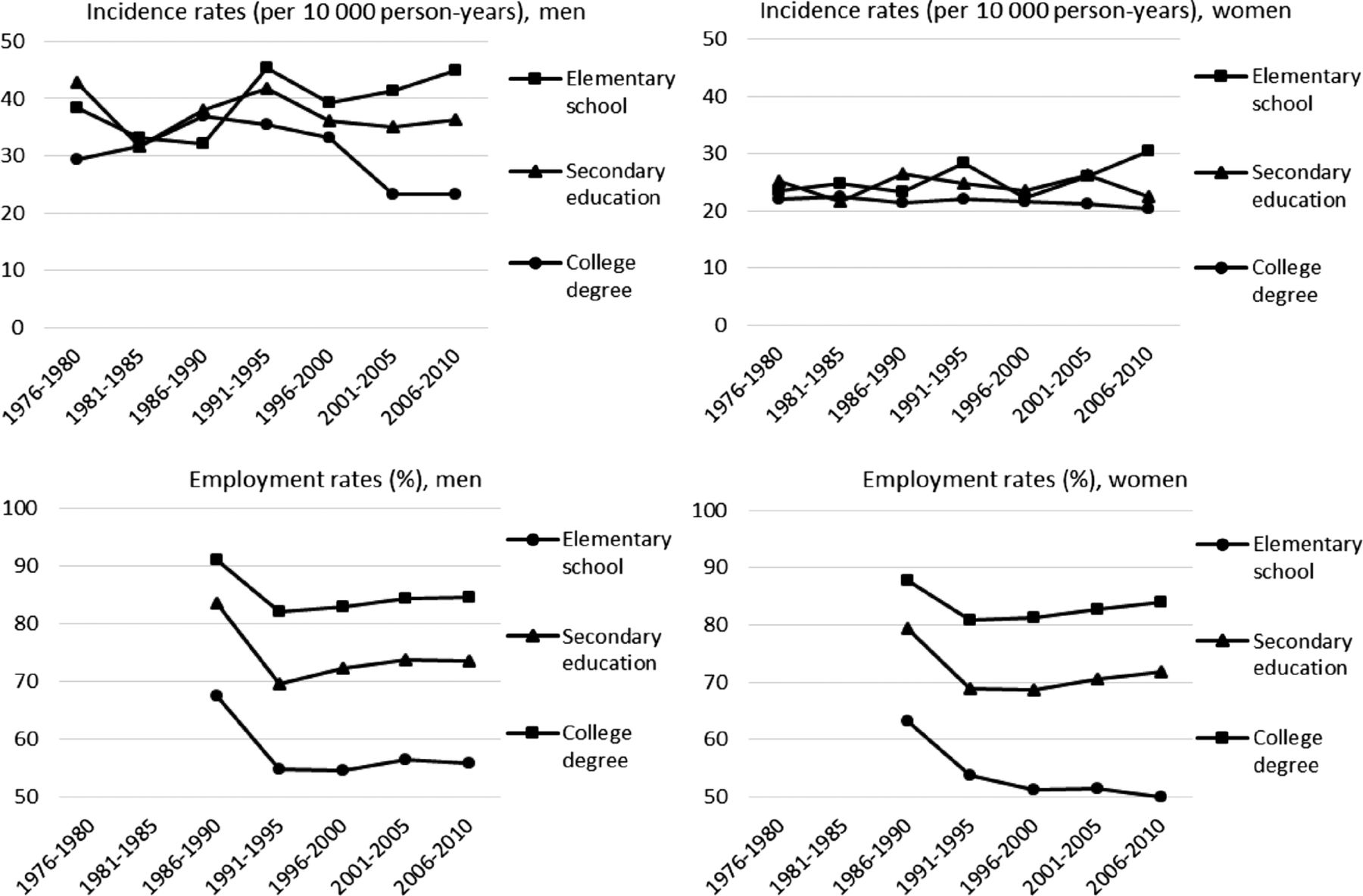 Welfare state retrenchment and increasing mental health inequality