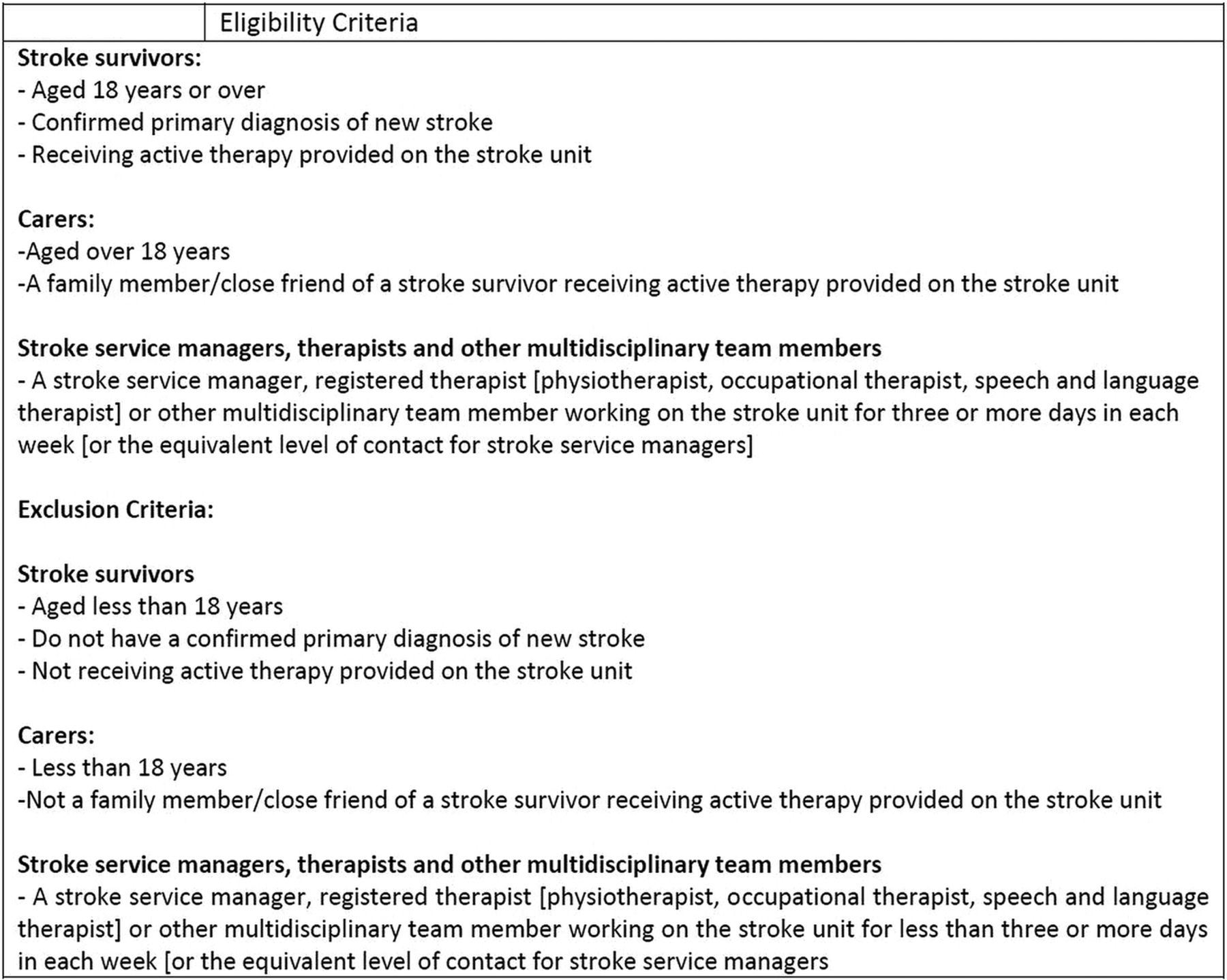 Sample Occupational Therapy Assistant Resume