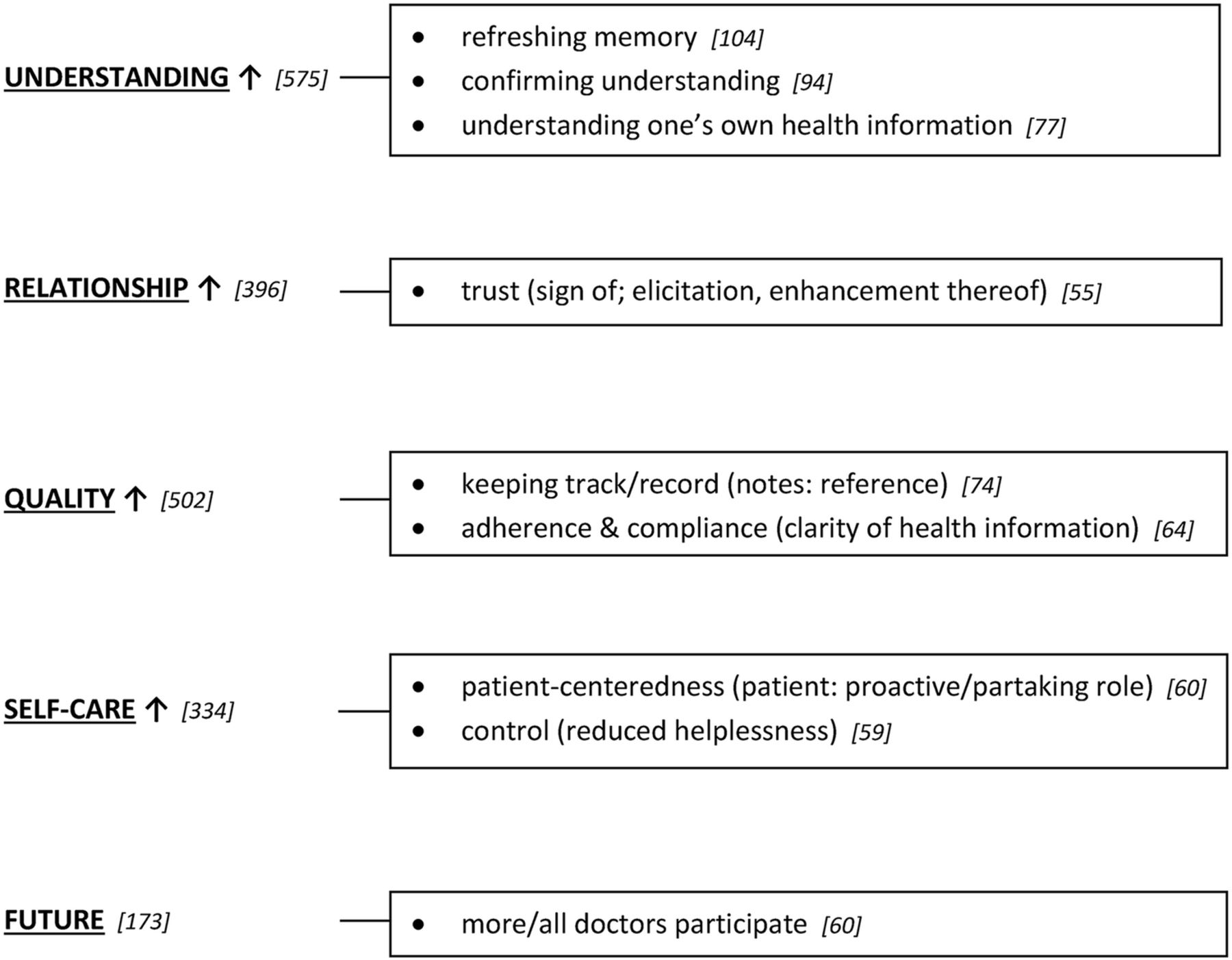 Engaging patients through open notes: an evaluation using mixed ...