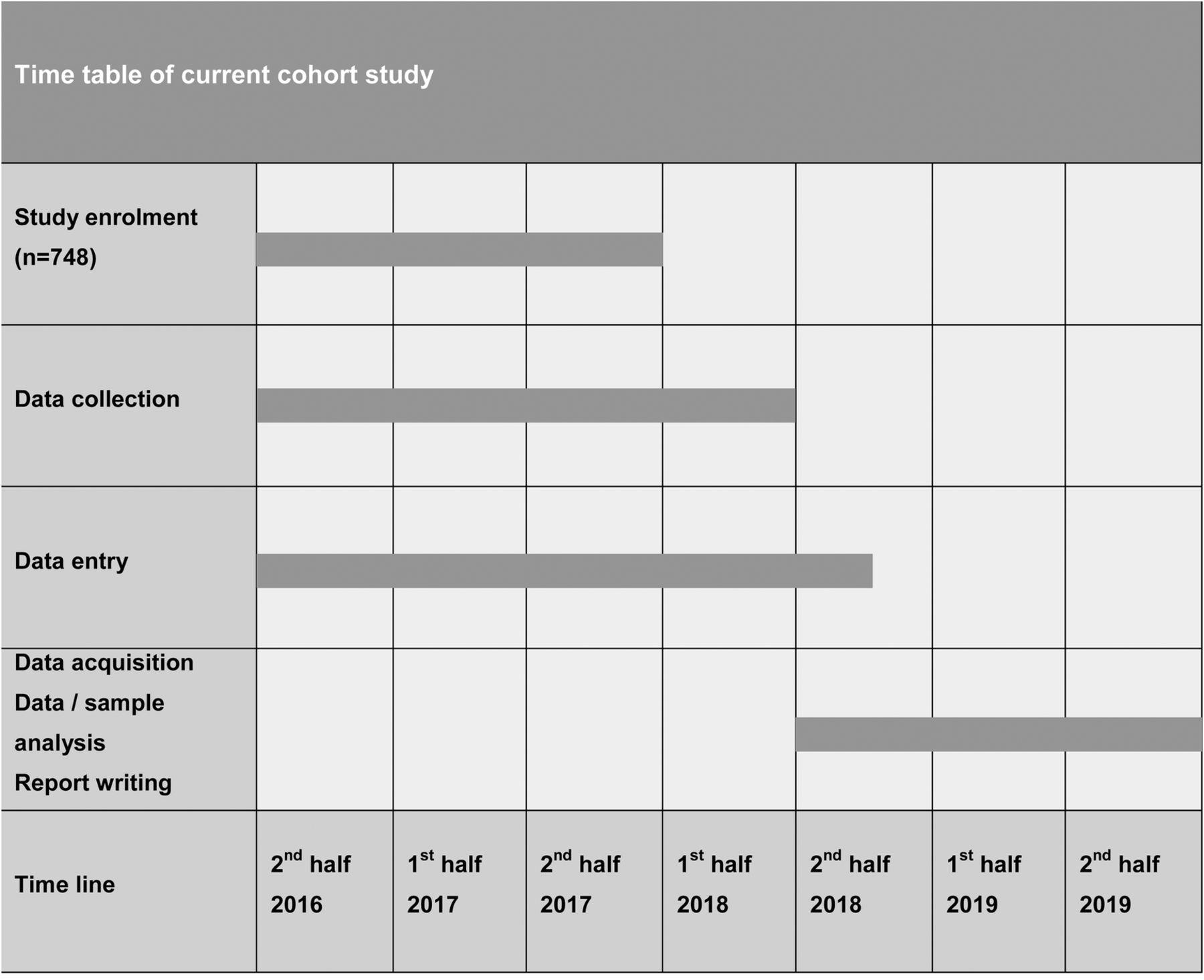 Screening Of Gestational Diabetes Mellitus In Early Pregnancy By