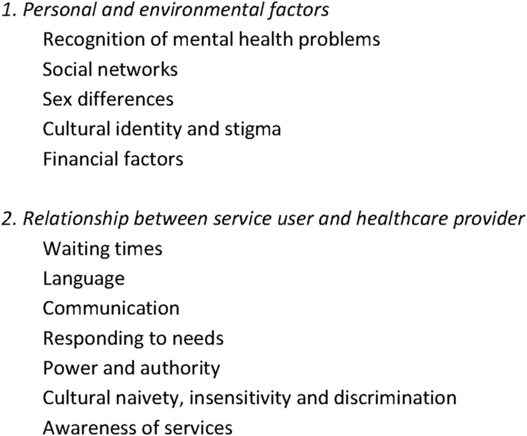 Perceived barriers to accessing mental health services among black