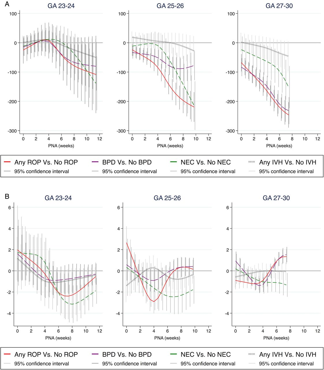 Cohort study of growth patterns by gestational age in preterm download figure nvjuhfo Choice Image