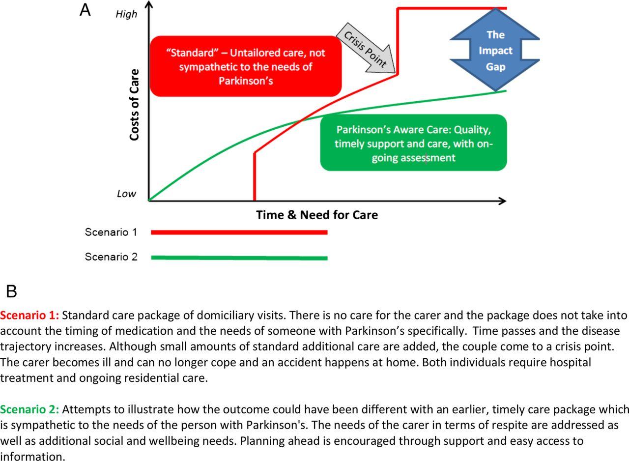 social work in healthcare syllabus pdf