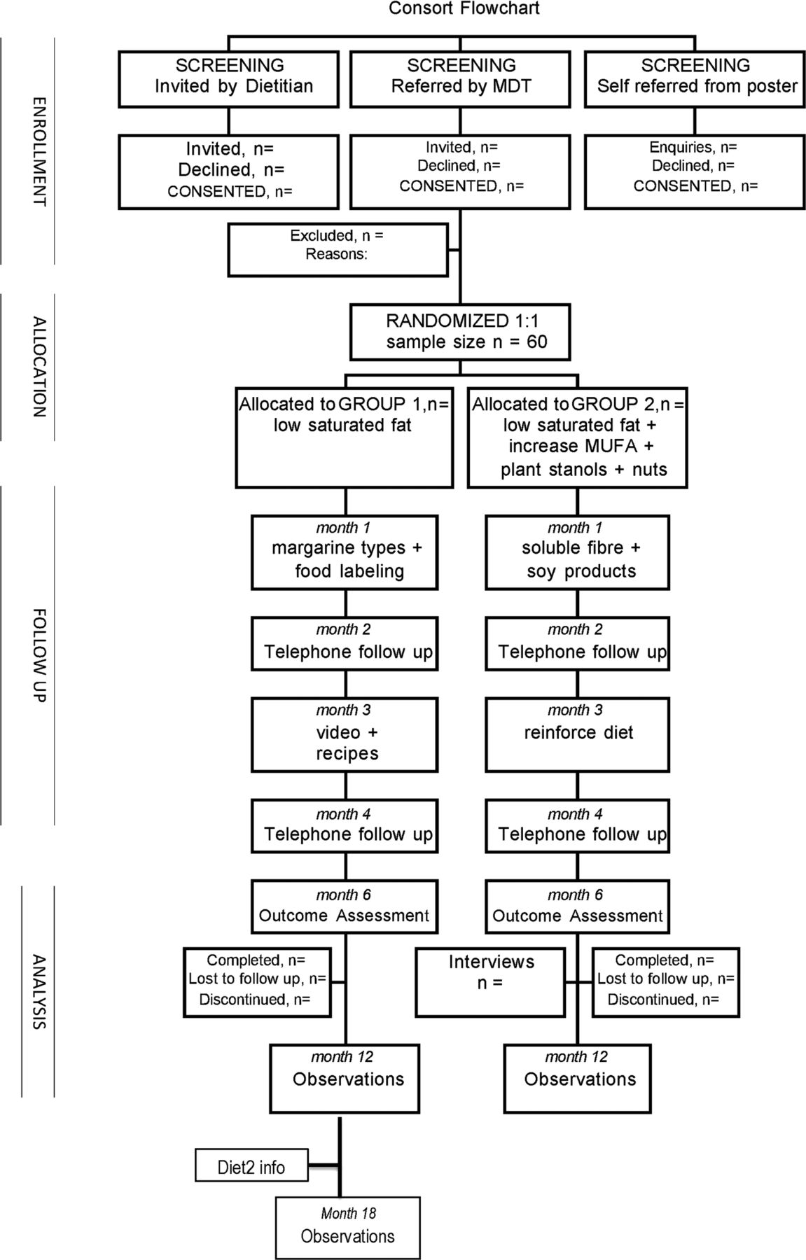 randomised controlled pilot study  assess