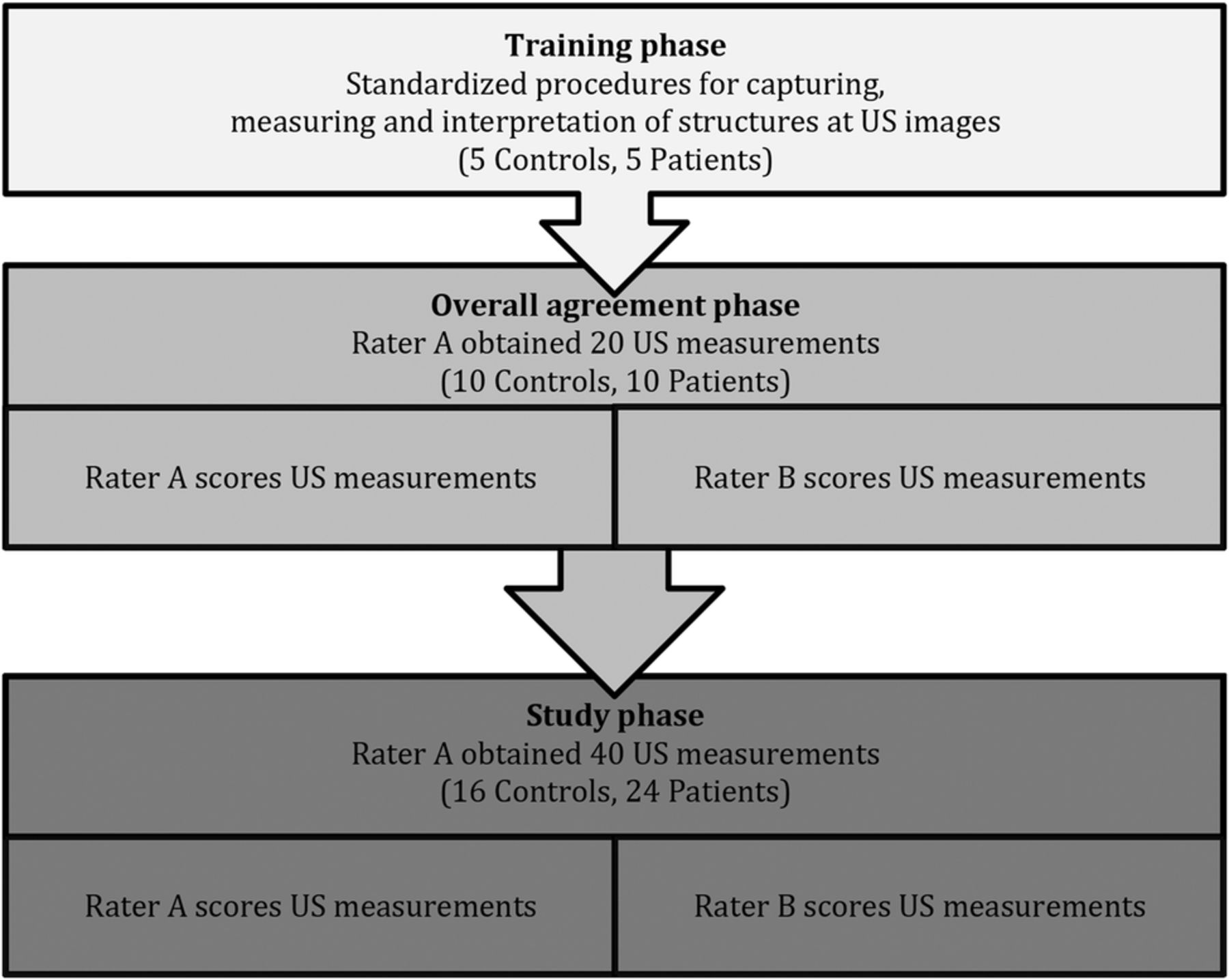 Ultrasound assessment for grading structural tendon changes in download figure nvjuhfo Choice Image