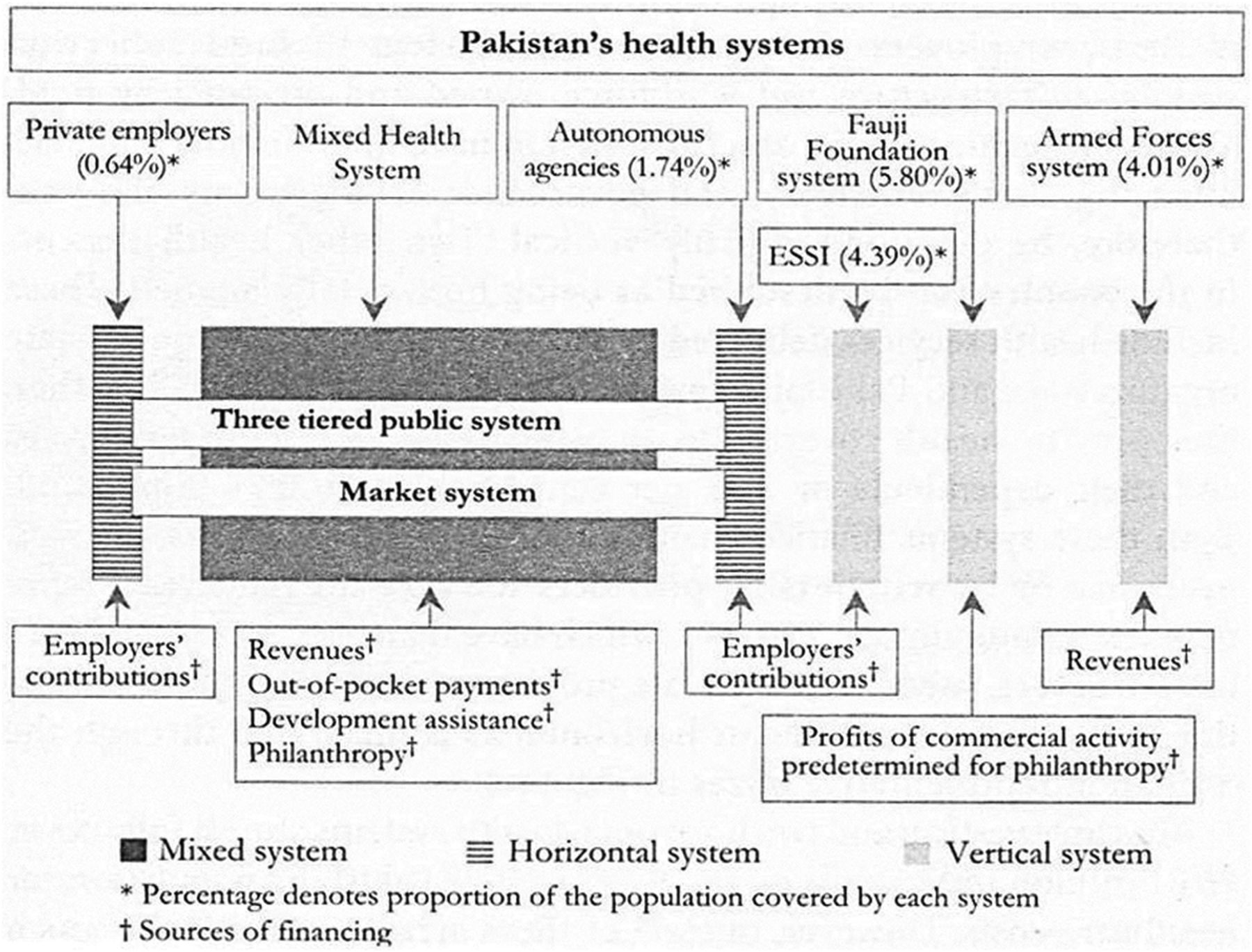 Epidemiology of cancers in Lahore, Pakistan, 2010–2012: a cross