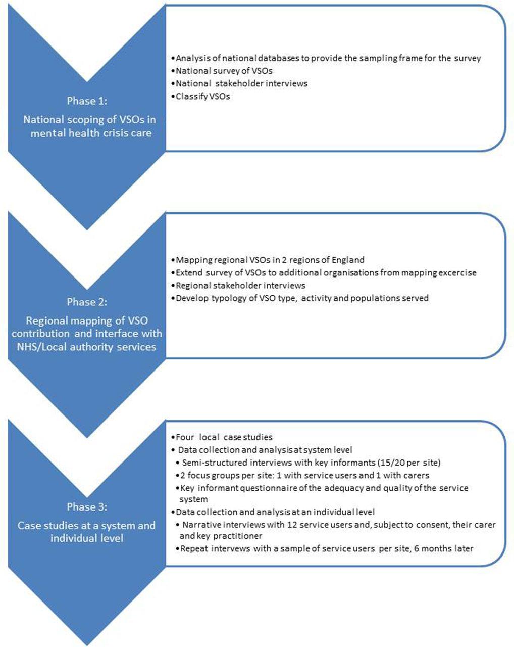 ebook Contextual Computing: Models and
