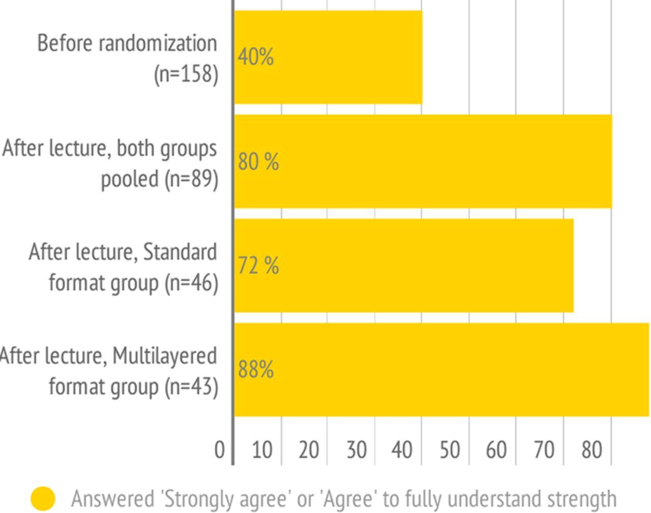 standard p and l format – Standard P and L Format