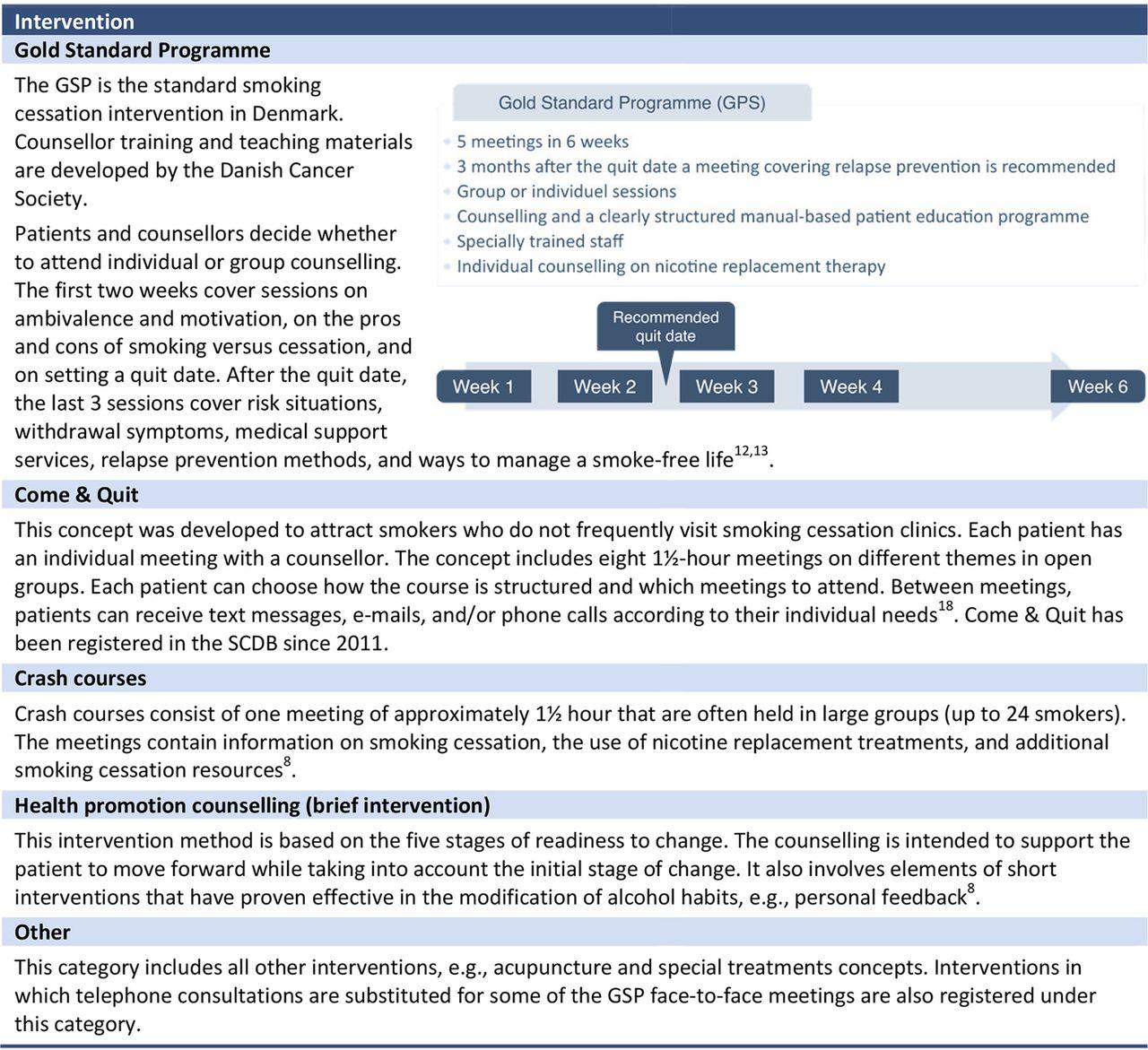 bc smoking cessation program pdf