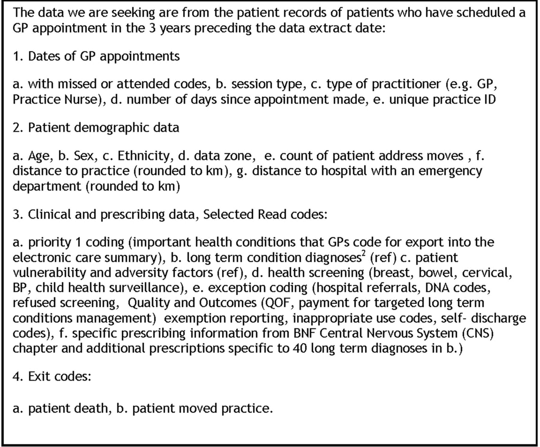 Understanding repeated non-attendance in health services: a pilot ...