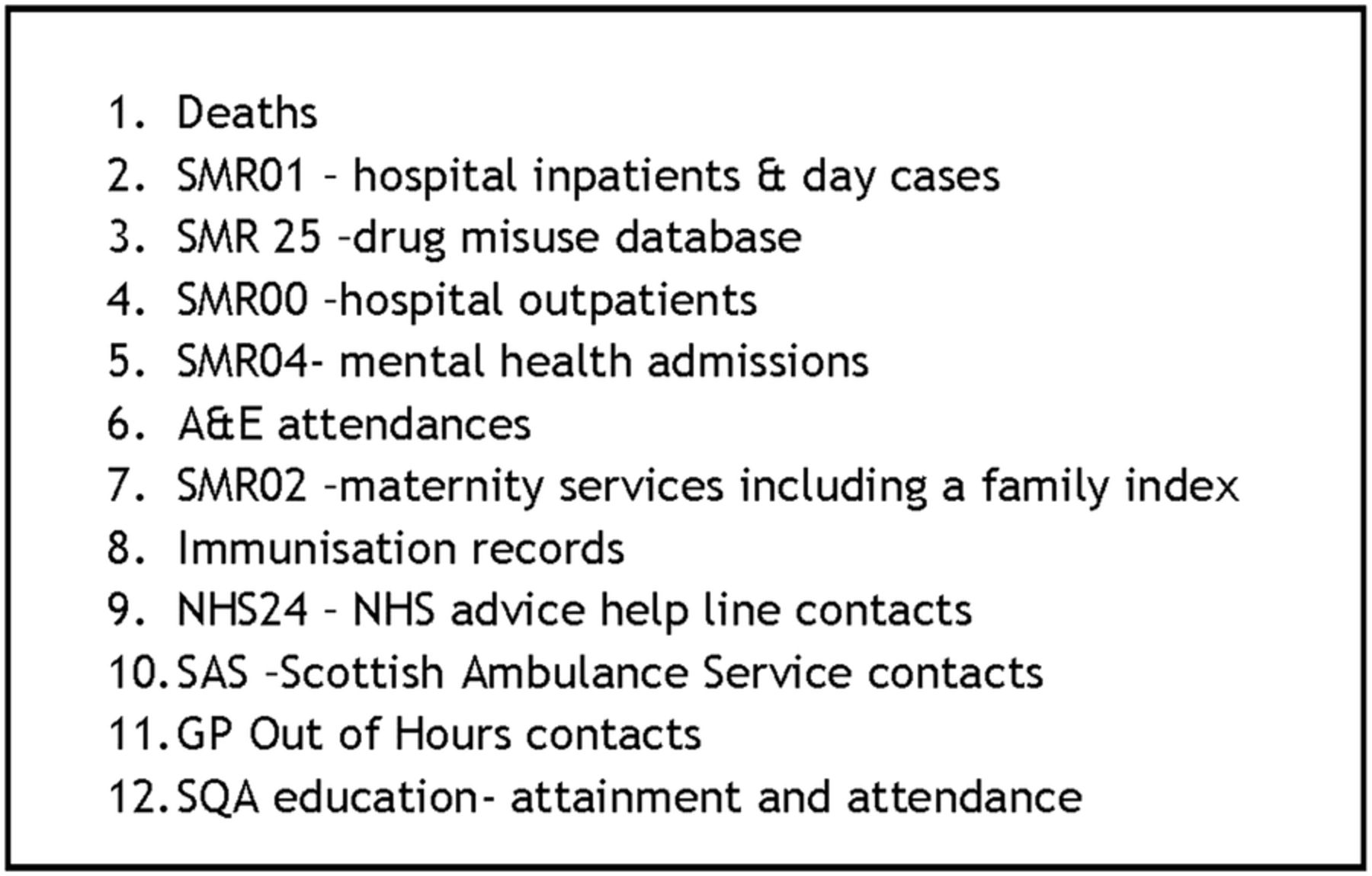 Understanding repeated non-attendance in health services: a