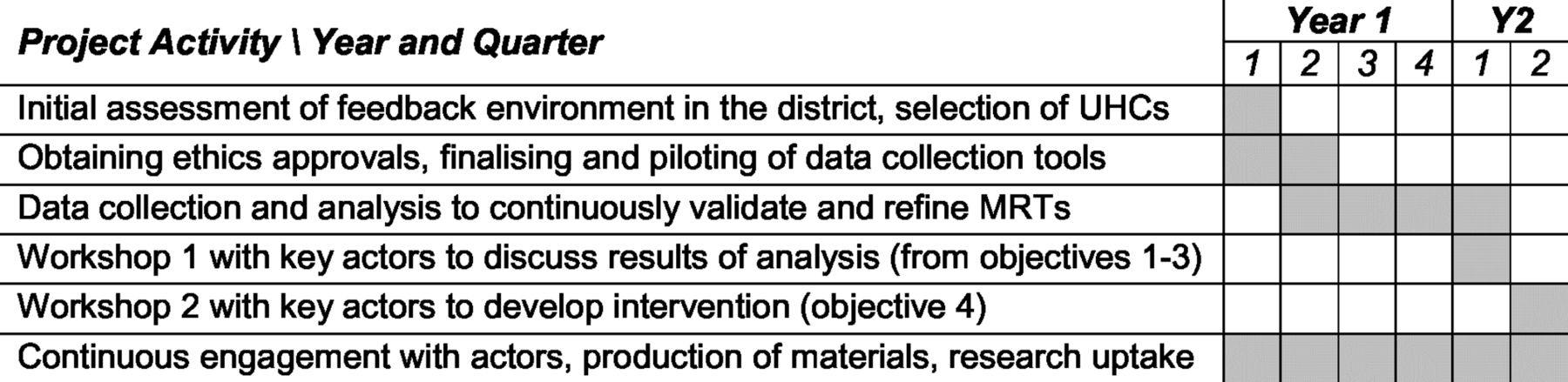 Protocol for a mixed-methods realist evaluation of a health