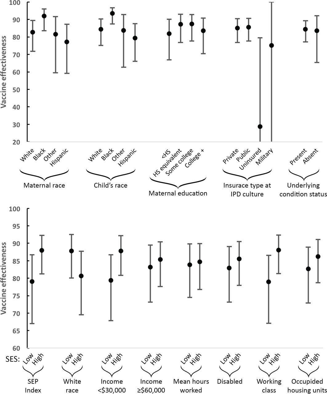Generalisability of vaccine effectiveness estimates: an analysis of