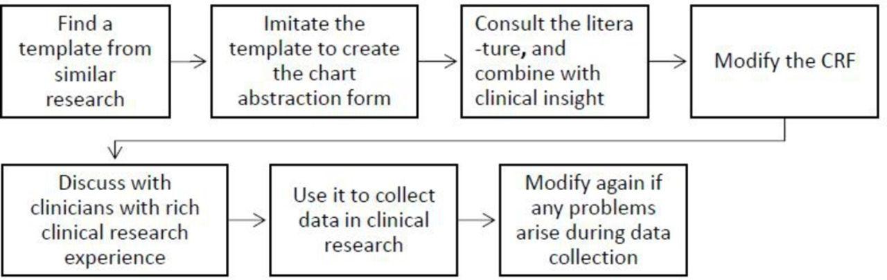 Case study | BMJ Open