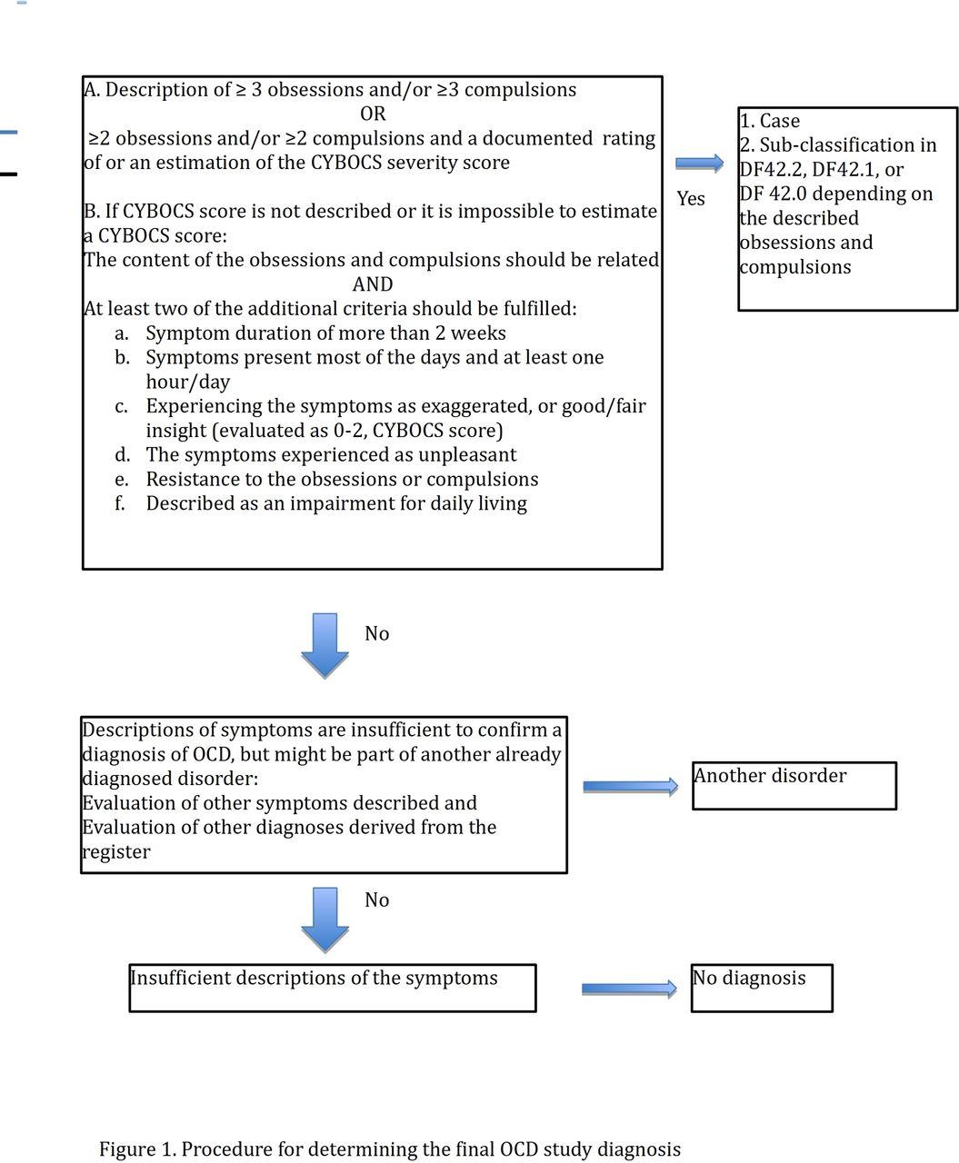 topics research paper business unique psychology