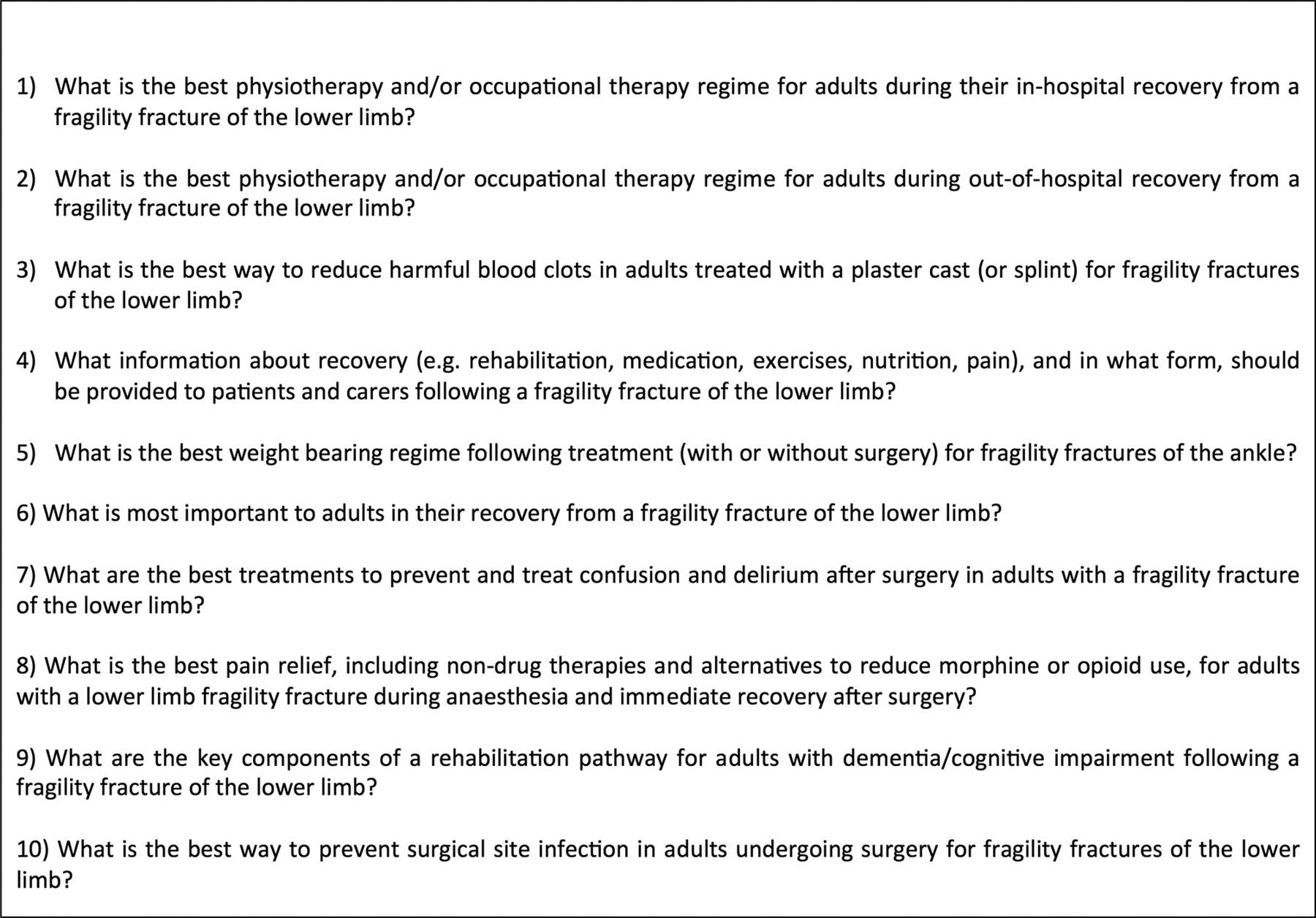 Research priorities in fragility fractures of the lower limb