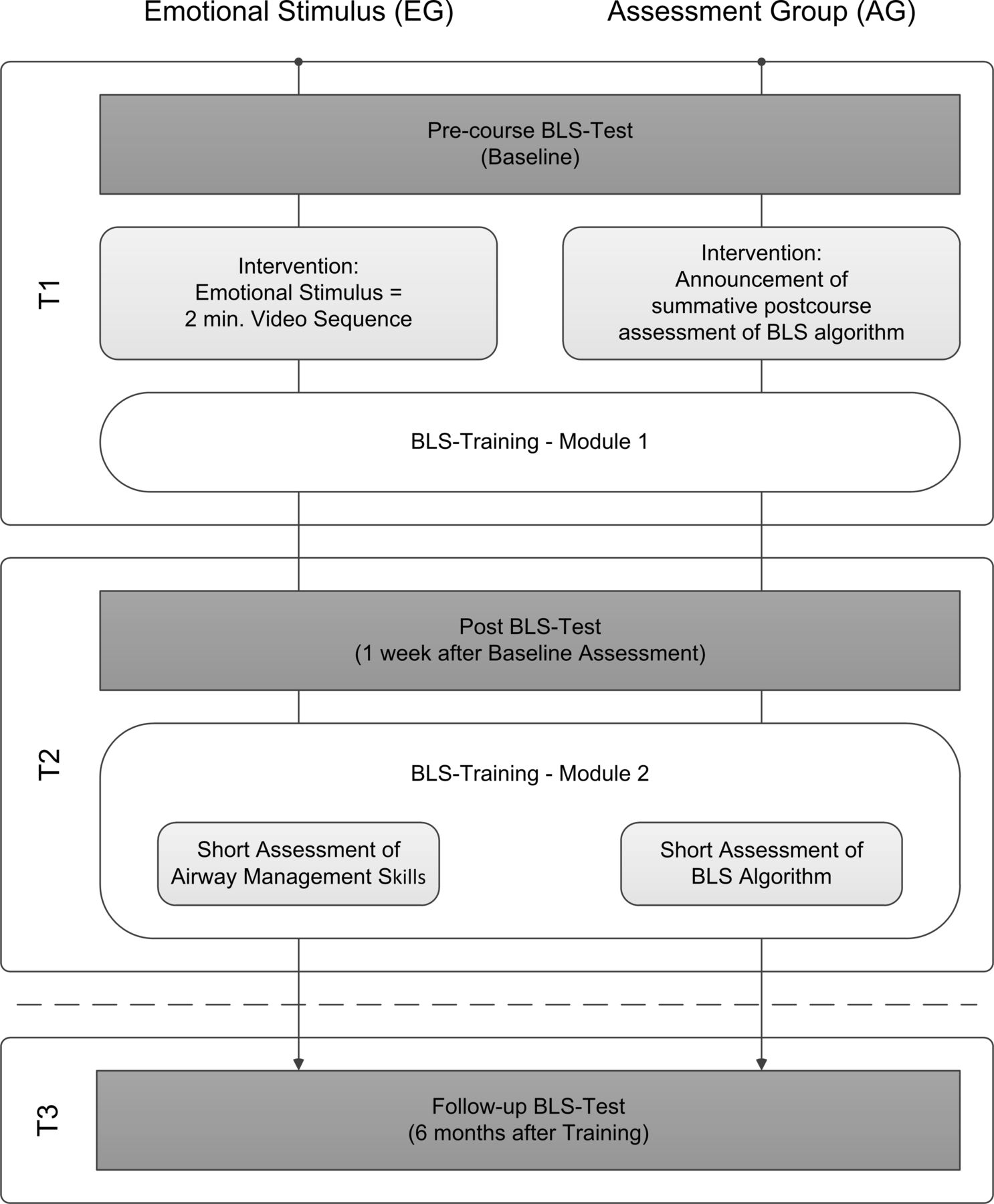 Comparison of a newly established emotional stimulus approach to a download figure 1betcityfo Image collections
