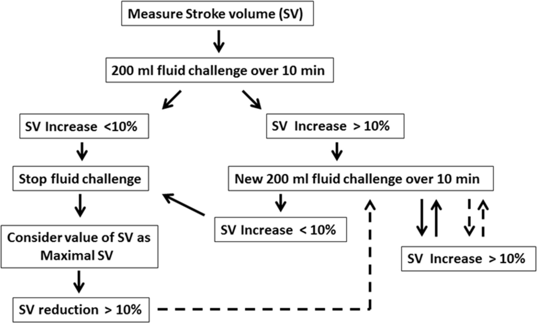 Stepped wedge cluster randomised controlled trial to assess the