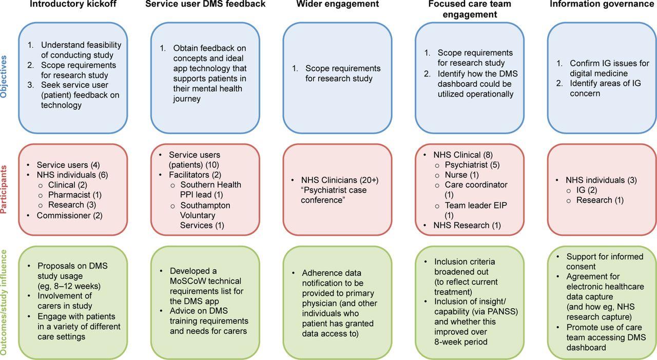 Hummingbird Study: a study protocol for a multicentre