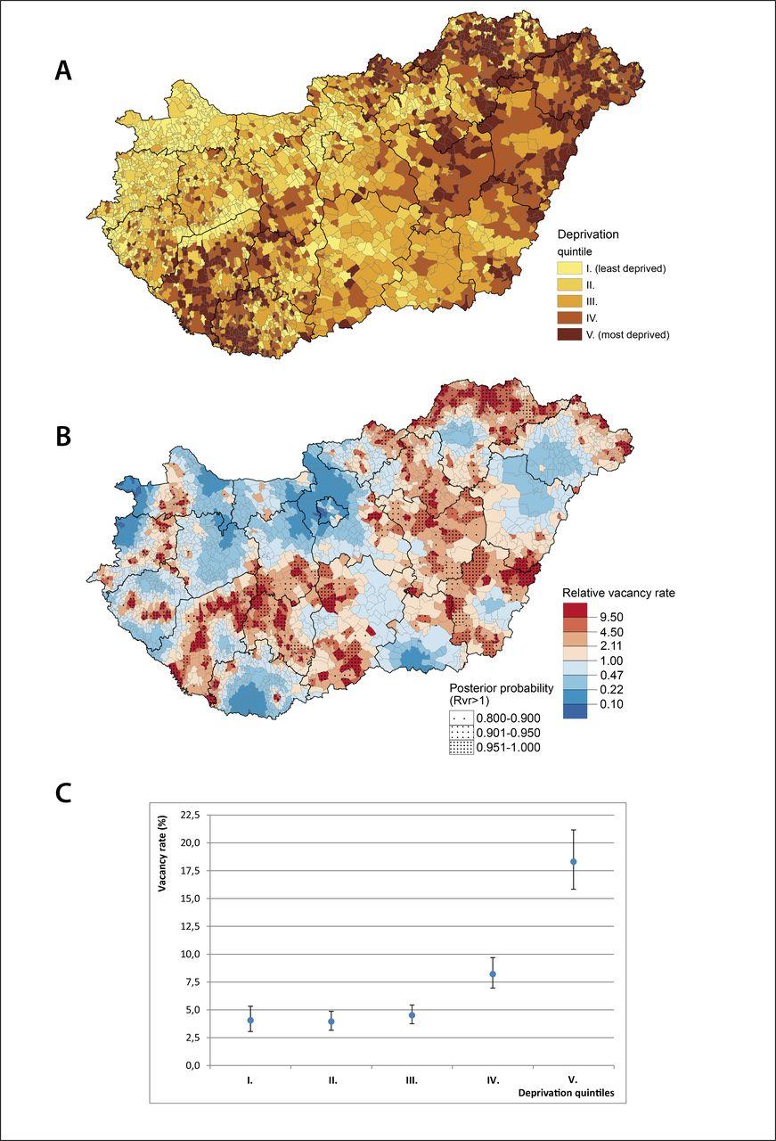 Workforce crisis in primary healthcare worldwide: Hungarian