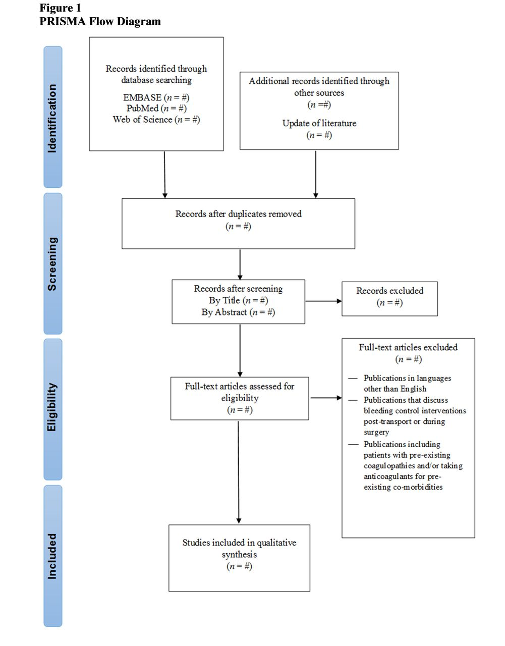 Haemorrhage control in the prehospital setting: a scoping review
