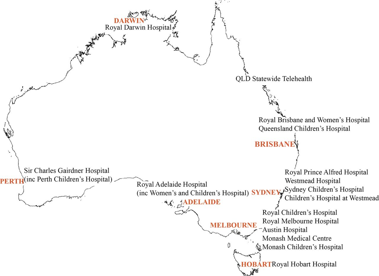 Comprehensive evaluation of a prospective Australian patient